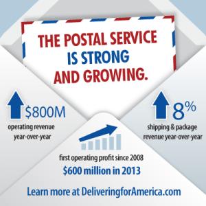 Postal Profits
